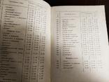 Прейскцурант розничные цены на сахар и кондитерские товары, фото №3