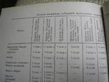 Русские библиотеки и их читатель Л.Наука 1983, фото №7