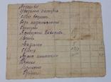 Справка о проживании во время эвакуации ( 1941-1943), фото №4