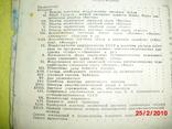 Космонавтика в значках С.С.С.Р., фото №5