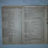 """Каталог издательства """"Земля и фабрика"""" 1920е годы, фото №5"""