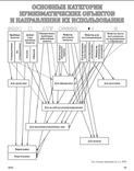 Энциклопедия российской нумизматики 1699-1917. В трех томах, фото №10