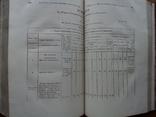 Свод законов Российской империи 1833 Право законы, фото №7