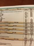"Каталог российских монет 1700-1917 Аукцион "" Волмар "" май 2019, фото №5"