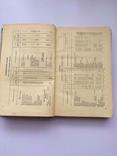 Кулинарные рецепты 1960г., фото №6