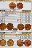 Каталог монет Российской империи 1682-1917 годов. Редакция 2020 г., фото №4