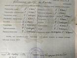 1950 Аттестат зрелости. Школа рабочей молодежи. Киев., фото №8