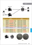 Каталог монет ВКЛ Lithuanian Coins 1495-1536, фото №7