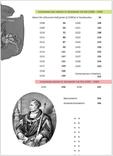 Каталог монет ВКЛ Lithuanian Coins 1495-1536, фото №13
