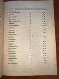 Пивоваренная и безалкогольная промышленность, тир. 610, фото №7