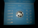 70 років Київському національному торговельно-економічному університету 2016 монета КНТЕУ