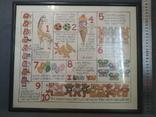 Таблица Вышивка для изучения Английского языка Рамка стекло, фото №7