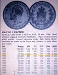 2 крони 1887 року Норвегія /рідкісна за роком - малий тираж/, фото №6