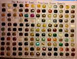 Коллекция самоцветов и минералов - 143 образца