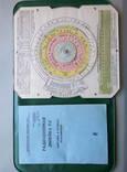 Радиационная линейка РЛ, описание и правила пользования, чехол