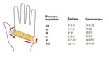 Женские утепленные перчатки, клетка. photo 3