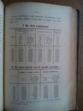 Экономика деньги капитал страхование кредит 1908г., фото №4