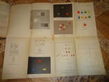 1931 Детская Экспериментальная Психология