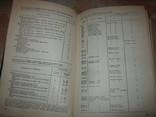 Справочник радио любителя, фото №7
