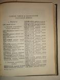 1935 Военный Японский Словарь photo 1