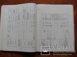 Монеты Древнего Хорезма. Б. И. Вайнберг., фото №13