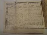 1857 Киев Законы Церкви Издание Киевского Университета