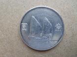 1 Юань 1933-34 г. Доллар.