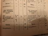 1940 Еврейская Грузинская и другие нац.кухни в Общепите photo 4