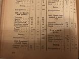 1940 Еврейская Грузинская и другие нац.кухни в Общепите photo 6