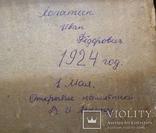 Открытие памятника Ленину - 1924 год. Город неизвестен., фото №10