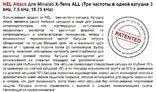 Катушка NEL Attack для Minelab X-Terra ALL (Три частоты 3 kHz, 7,5 kHz, 18,75 kHz) photo 3