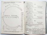 III REICH книга награждений Leistungsbuch Гитлер Югенд HJ Hitler Jugend 1936 года., фото №12