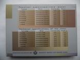 Річний набір обігових монет НБУ 2016 рік Годовой набор обиходных монет НБУ photo 12