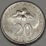 Малайзія 20 сенів, 1998