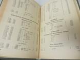 Каталог паперових грошей Росії РРСФР СРСР 1988 рік фото 4