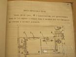 Современные технические средства продовольственной службы, фото №11
