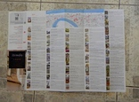 Прибалтика. Туристические карты 3 шт., фото №9