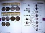 Новый каталог литовских полугрошей Александра Ягеллончика и Сигизмунда Старого, фото №6