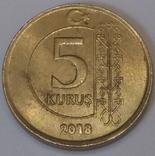 Туреччина 5 курушів, 2018