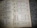 Два каталога дензнаков, фото №5