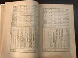 1934 Розничная Торговля Мануфактура, фото №9