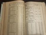 1938 Каталог Галантерейные товары, фото №6