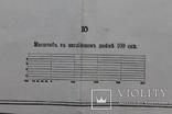 Геометрический специальный план Черниговской губернии, Козелецкого уезда, фото №10