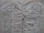 Строительное искусство и Архитектура 1895 г. С 455 рисунками, фото №6