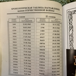 Ордена СССР . А . Куценко . Экземпляр № 0370 ., фото №10
