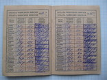 Комсомольский Билет + Памятка Члену ВЛКСМ., фото №5