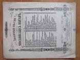 Ноты штамп Нотная торговля Густафсон Одесса до 1917 г, фото №2