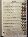 Каталог монет Прибалтика до введення євро фото 2