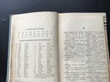 1965 Краткий англо-русский технический словарь, фото №6