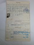 1963 Личная карточка водителя Шофер-профессионал+ Талон+права на шесть категорий, фото №5